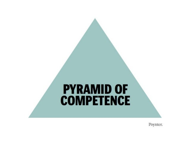 Pyramid of Competence