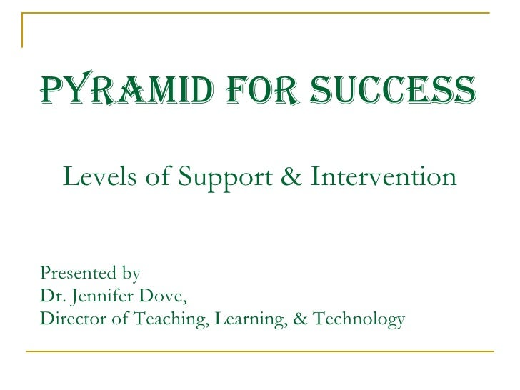 Pyramid For Success   Levels of Support & Intervention Presented by Dr. Jennifer Dove, Director of Teaching, Learning, & T...