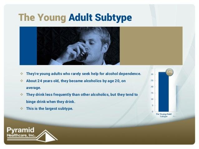 Adult dating slide show