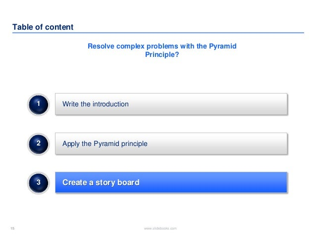 15 www.slidebooks.com15 Table of content Apply the Pyramid principle Create a story board 2 3 Write the introduction1 Reso...