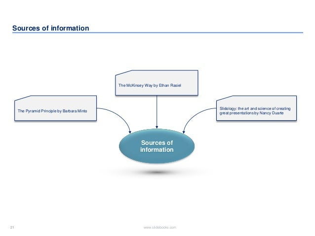 21 www.slidebooks.com21 Sources of information Sources of information Slidology: the art and science of creating great pre...