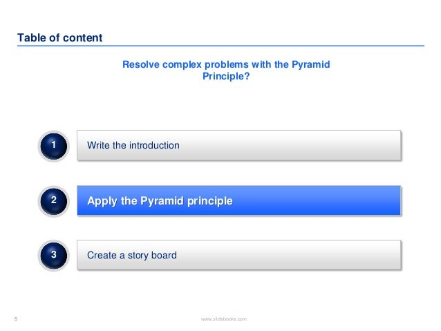 5 www.slidebooks.com5 Table of content Apply the Pyramid principle Create a story board 2 3 Write the introduction1 Resolv...
