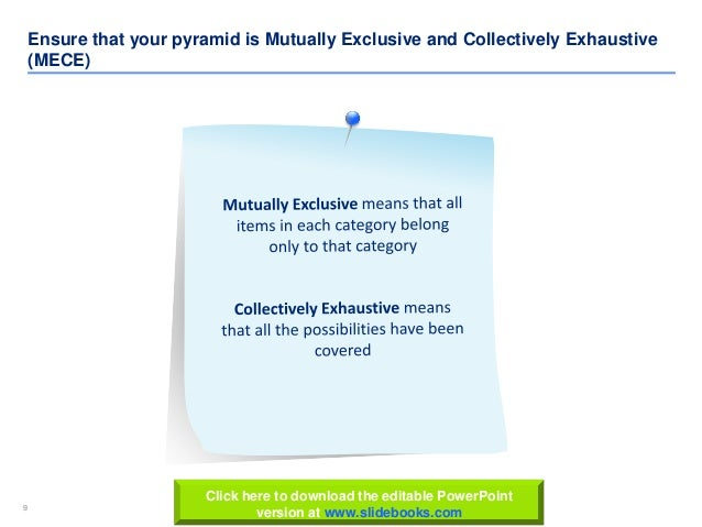 9 www.slidebooks.com9 Ensure that your pyramid is Mutually Exclusive and Collectively Exhaustive (MECE) Click here to down...