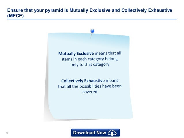 1010 Ensure that your pyramid is Mutually Exclusive and Collectively Exhaustive (MECE)