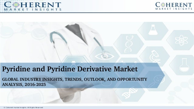 © Coherent market Insights. All Rights Reserved PyridineandPyridineDerivativeMarket GLOBALINDUSTRYINSIGHTS,TRENDS,...