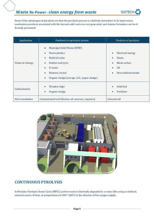 Waste Re-Power – clean energy from waste Page 4 Some of the advantages of pyrolysis are that the pyrolysis process is rela...