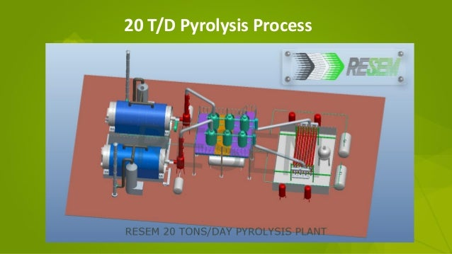 HA-PT Tyre Recycling Pyrolysis plant from RESEM