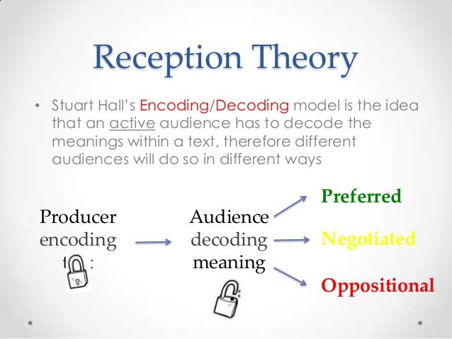 encoding decoding theory Video for class about stuart hall on encoding and decoding -- and thank you for watching and commenting  encoding/decoding stuart hall  cultural theory: .