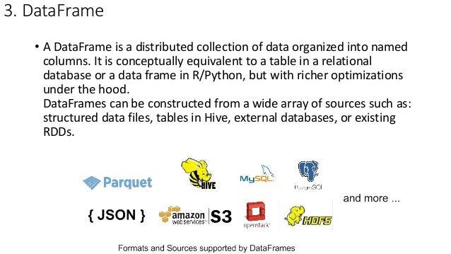 PySpark dataframe