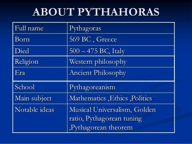 the life of pythagoras It is also hard to say how much of what we are told about the life of pythagoras is trustworthy for a mass of legend gathered around his name at an early date.