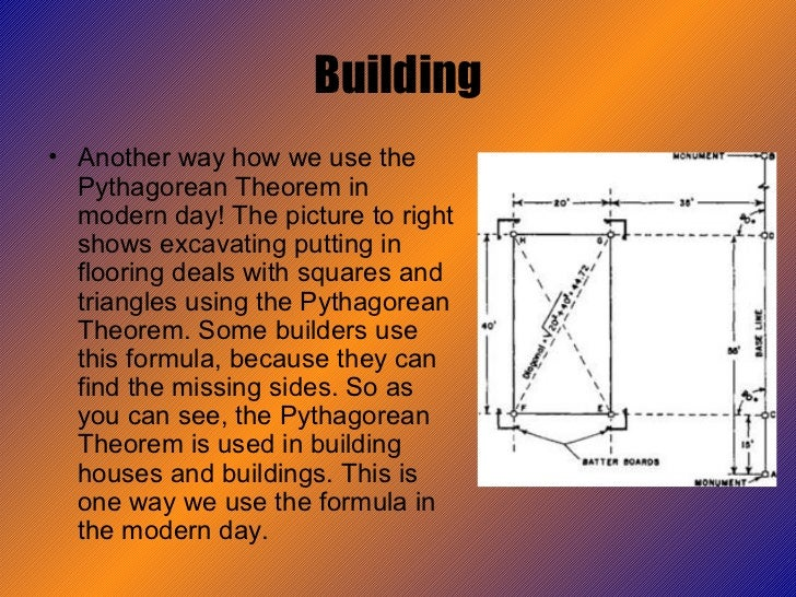 Pythagoras'S Effect On Our World Today Pythagoras Theorem Examples In Everyday Life