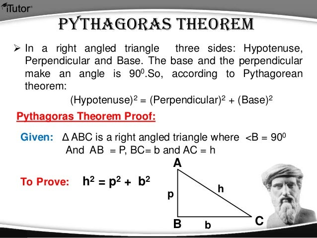 understanding the concept and proof of the pythagorean theorem To prove pythagorean theorem following the strict mathematics method, some one needs understand many advanced math concepts first, such as square root for elementary students who have no knowledge of these concepts, it is hard to understand the mathematic proof of the theorem.