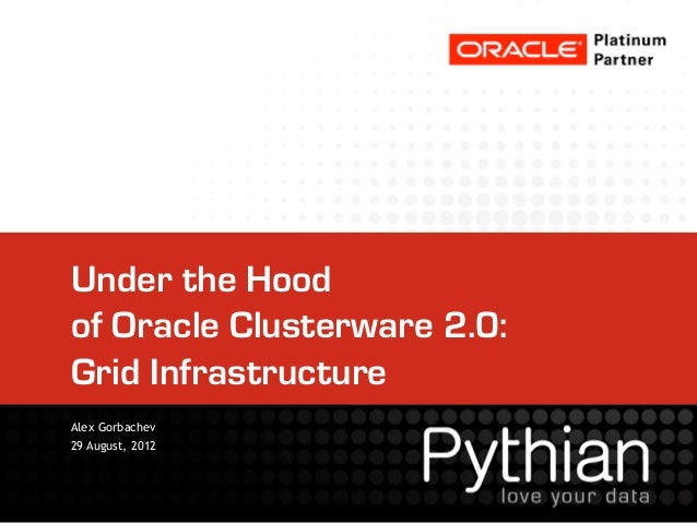 Under the Hoodof Oracle Clusterware 2.0:Grid InfrastructureAlex Gorbachev29 August, 2012