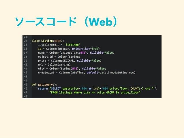 ソースコード(Web)