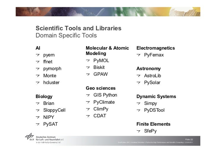 Scientific Tools and LibrariesDomain Specific ToolsAI               Molecular & Atomic                       Electromagnet...