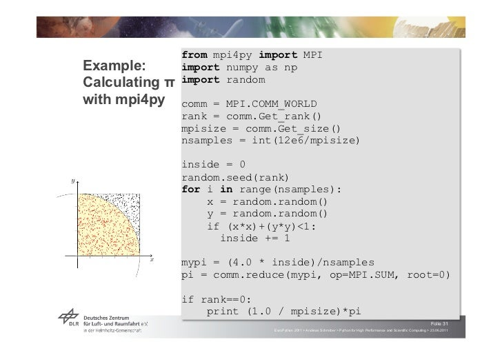 """from mpi4py import MPIExample:        import numpy as npCalculating """"   import randomwith mpi4py     comm = MPI.COMM_WORLD..."""