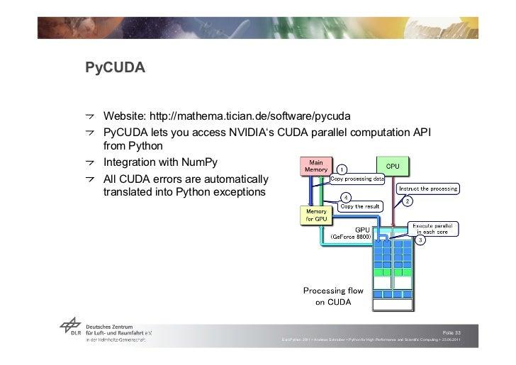 "PyCUDA!   ""Website: http://mathema.tician.de/software/pycuda!   ""PyCUDA lets you access NVIDIA's CUDA parallel computation..."