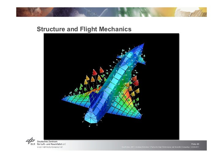 Structure and Flight Mechanics                                                                                            ...