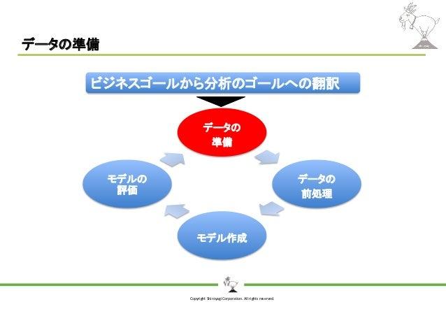 Copyright Shiroyagi Corporation. All rights reserved. データの準備 データの 準備 データの 前処理 モデル作成 モデルの 評価 ビジネスゴールから分析のゴールへの翻訳
