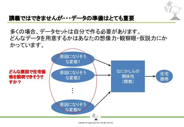 Copyright Shiroyagi Corporation. All rights reserved. 講義ではできませんが・・・データの準備はとても重要 多くの場合、データセットは自分で作る必要があります。 どんなデータを用意するかはあな...