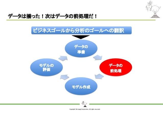 Copyright Shiroyagi Corporation. All rights reserved. データは揃った!次はデータの前処理だ! データの 準備 データの 前処理 モデル作成 モデルの 評価 ビジネスゴールから分析のゴールへの...