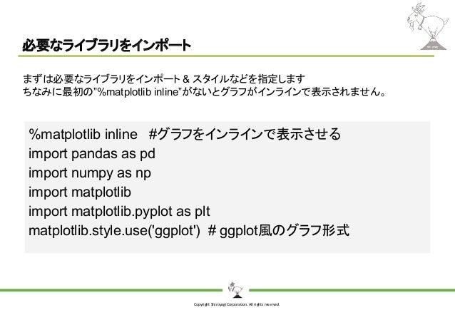 Copyright Shiroyagi Corporation. All rights reserved. 必要なライブラリをインポート %matplotlib inline #グラフをインラインで表示させる import pandas as ...