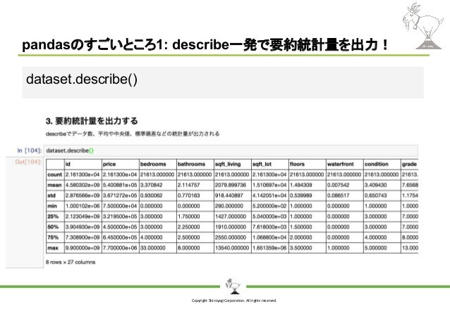 Copyright Shiroyagi Corporation. All rights reserved. pandasのすごいところ1: describe一発で要約統計量を出力! dataset.describe()