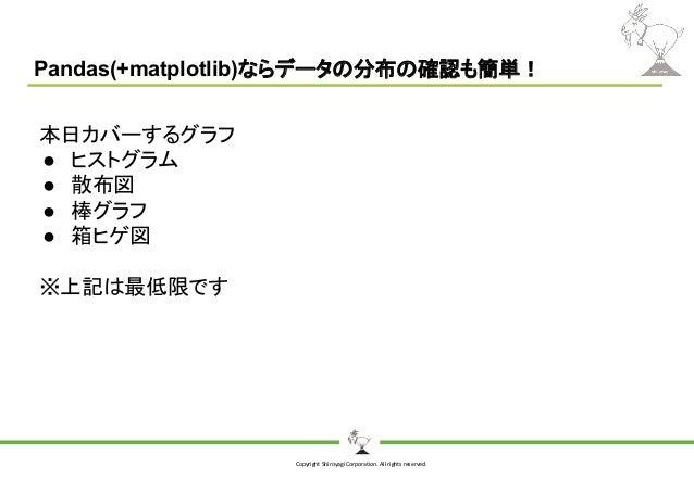 Copyright Shiroyagi Corporation. All rights reserved. Pandas(+matplotlib)ならデータの分布の確認も簡単! 本日カバーするグラフ ● ヒストグラム ● 散布図 ● 棒グラフ ...