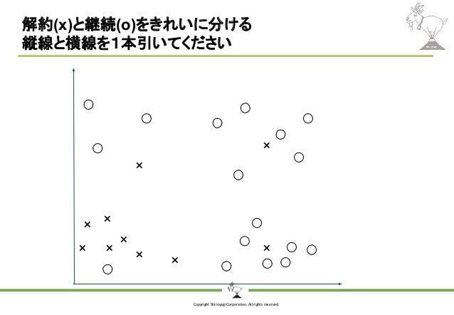 Copyright Shiroyagi Corporation. All rights reserved. 解約(x)と継続(o)をきれいに分ける 縦線と横線を1本引いてください × × × × × × × × × ×