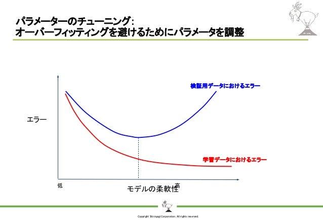Copyright Shiroyagi Corporation. All rights reserved. パラメーターのチューニング: オーバーフィッティングを避けるためにパラメータを調整 モデルの柔軟性 低                 ...