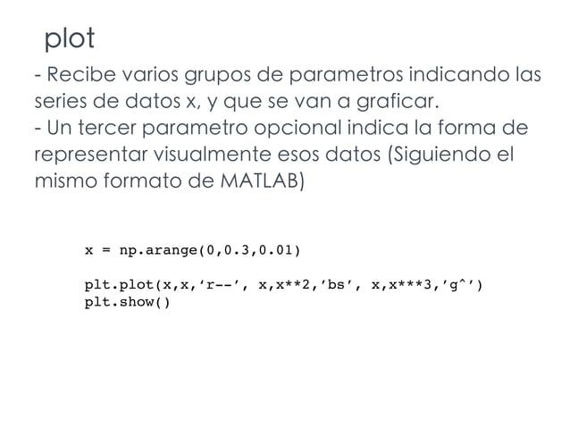 plot - Recibe varios grupos de parametros indicando las series de datos x, y que se van a graficar. - Un tercer parametro ...