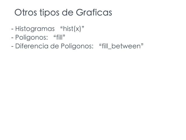 """Otros tipos de Graficas - Histogramas """"hist(x)"""" - Poligonos: """"fill"""" - Diferencia de Poligonos: """"fill_between"""""""