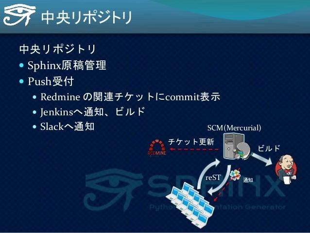 執筆の工程  1. 私: Sphinx用に初期のディレクトリ構成を作る  2. 私: 社内のMercurialリポジトリにpush  3. 担当者: hg pull  4. 担当者: pip install –r req.txt (初回)  5...