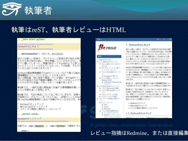 社外レビュー  出版形式PDF(希望者にはHTML渡し)  レビュー指摘はGoogle Spreadsheet