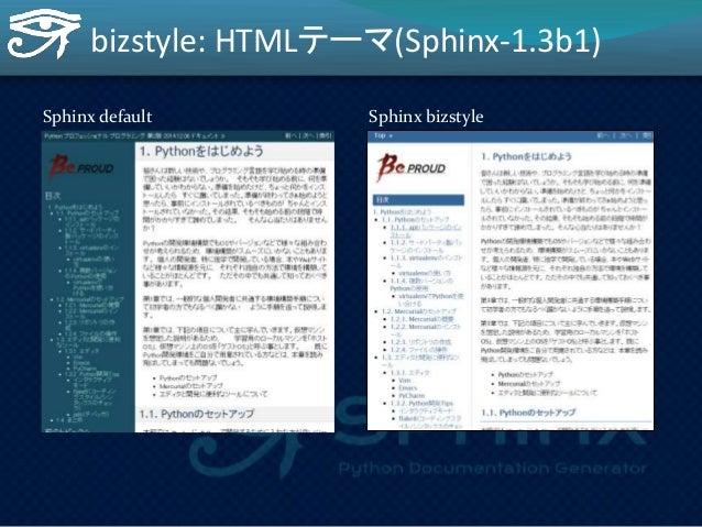 執筆用に作ったSphinxの拡張  Sphinx日本語バリデータ  各自がmake htmlするとNG項目を表示する   半角全角チェック: 英数カナ   ABCABC123123アイウアイウ-> ABC123アイウ   半角全角カッコチ...