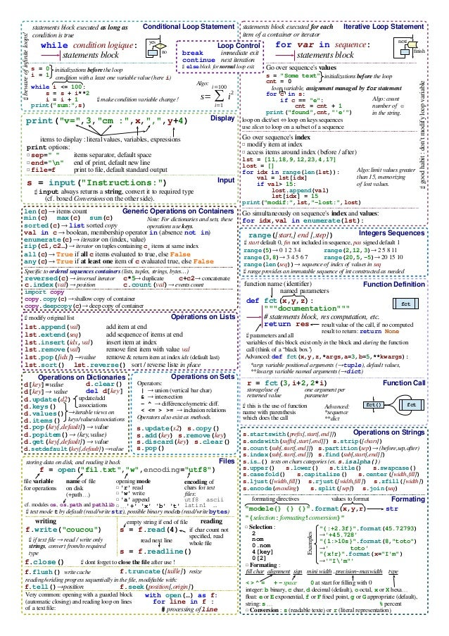 python 3.6 cheat sheet pdf