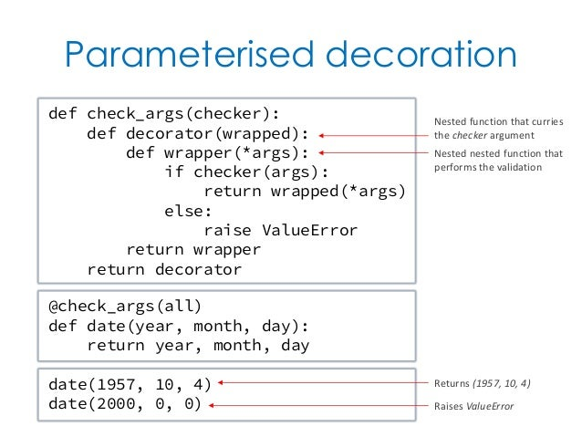 Parameterised decoration def check_args(checker): def