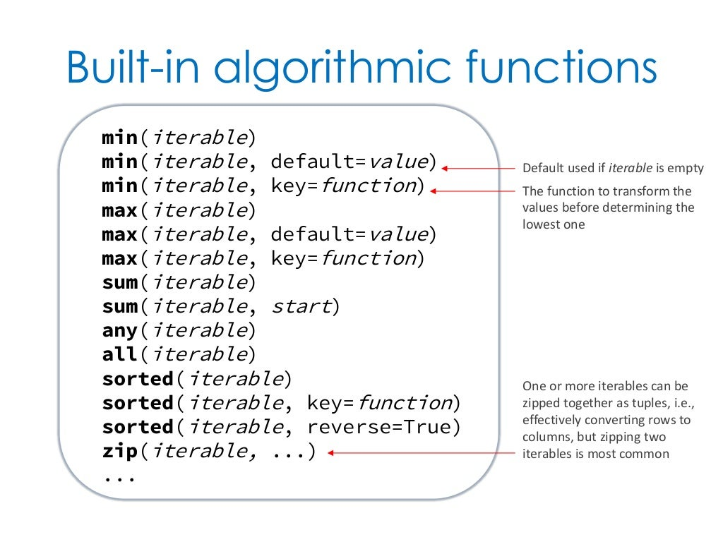 Built-in algorithmic functions min(iterable) min(iterable,