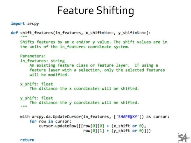Python Programming and GIS