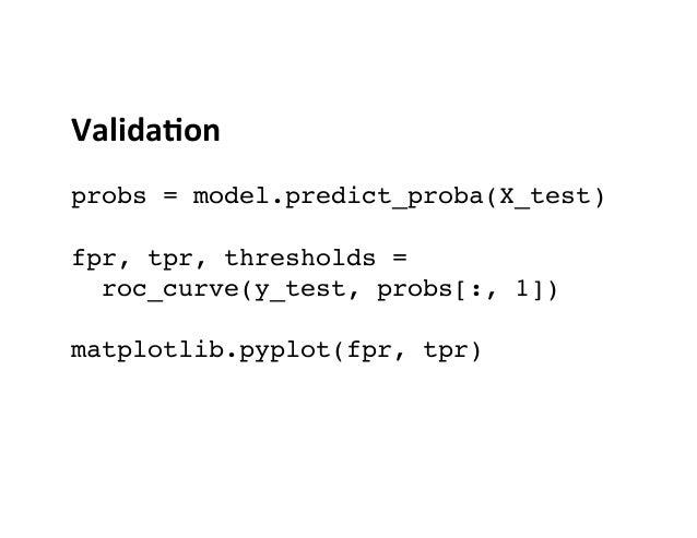 Valida0on    probs = model.predict_proba(X_test)  fpr, tpr, thresholds = roc_curve(y_test, probs[:, 1])  matplotli...