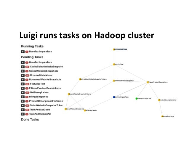 """Luigi  runs  tasks  on  Hadoop  cluster   """""""