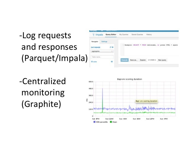 -‐Log  requests     and  responses     (Parquet/Impala)      -‐Centralized     monitoring     (G...