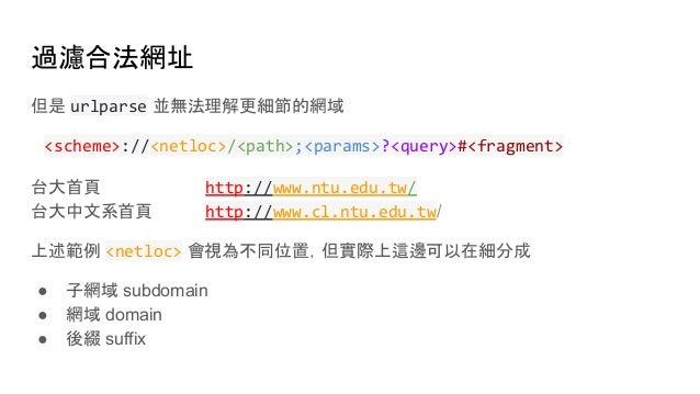過濾合法網址 但是 urlparse 並無法理解更細節的網域 <scheme>://<netloc>/<path>;<params>?<query>#<fragment> 台大首頁 http://www.ntu.edu.tw/ 台大中文系首頁 ...