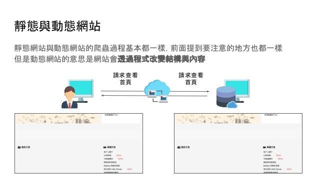 靜態與動態網站 靜態網站與動態網站的爬蟲過程基本都一樣,前面提到要注意的地方也都一樣 但是動態網站的意思是網站會透過程式改變結構與內容 請求查看 首頁 請求查看 首頁