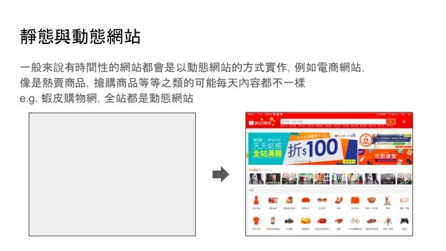 靜態與動態網站 一般來說有時間性的網站都會是以動態網站的方式實作,例如電商網站, 像是熱賣商品,搶購商品等等之類的可能每天內容都不一樣 e.g. 蝦皮購物網,全站都是動態網站
