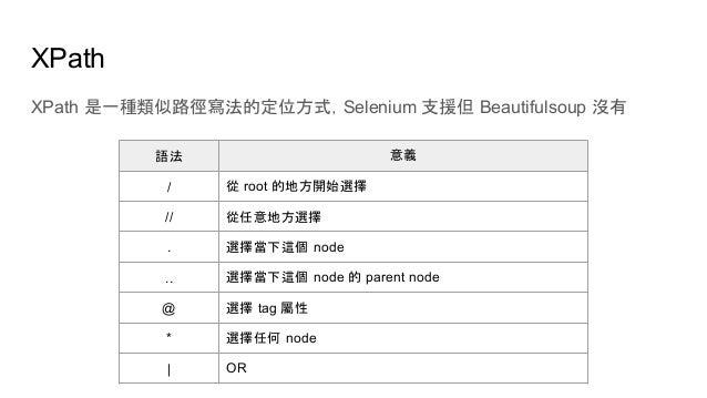 XPath XPath 是一種類似路徑寫法的定位方式,Selenium 支援但 Beautifulsoup 沒有 語法 意義 / 從 root 的地方開始選擇 // 從任意地方選擇 . 選擇當下這個 node .. 選擇當下這個 node 的 ...