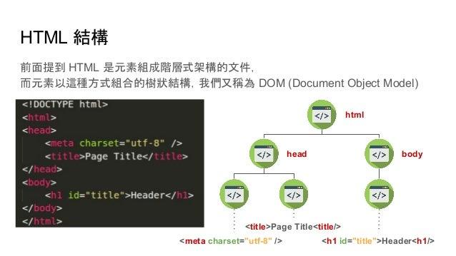 "HTML 結構 前面提到 HTML 是元素組成階層式架構的文件, 而元素以這種方式組合的樹狀結構,我們又稱為 DOM (Document Object Model) html head body <meta charset=""utf-8"" />..."