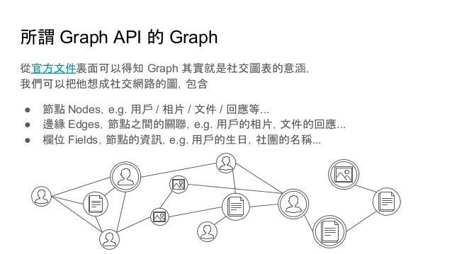從官方文件裏面可以得知 Graph 其實就是社交圖表的意涵, 我們可以把他想成社交網路的圖,包含 ● 節點 Nodes,e.g. 用戶 / 相片 / 文件 / 回應等... ● 邊緣 Edges,節點之間的關聯,e.g. 用戶的相片,文件的回應...