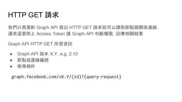 HTTP GET 請求 我們只需要對 Graph API 發出 HTTP GET 請求就可以讀取節點跟關係連線, 通常還要附上 Access Token 讓 Graph API 判斷權限,回傳相關結果 Graph API HTTP GET 所需...