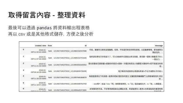取得留言內容 - 整理資料 最後可以透過 pandas 將資料輸出程表格 再以 csv 或是其他格式儲存,方便之後分析